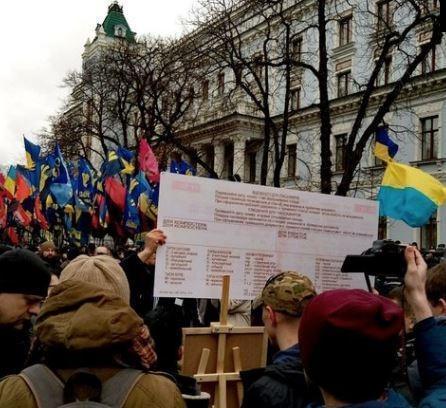 """Активисты """"Азова"""" пришли к администрации Порошенко с конфетам и билетом до Липецка »"""
