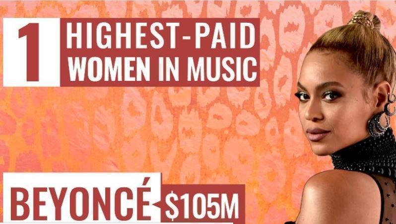 Forbes опубликовал рейтинг самых высокооплачиваемых певиц года