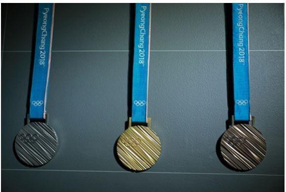 Появились предсказания о результате россиян на Олимпиаде-2018