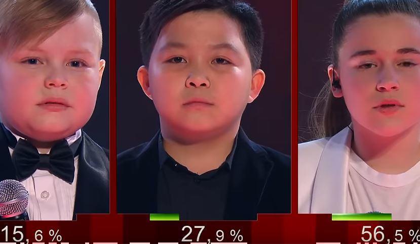 Финалисты 6-го сезона «Голос.Дети» получили по миллиону рублей